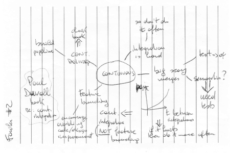Mind map of second Fowler's keynote